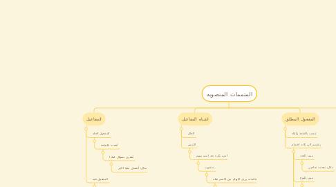 Mind Map: المتممات المنصوبه