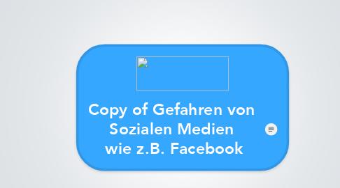 Mind Map: Copy of Gefahren von  Sozialen Medien  wie z.B. Facebook
