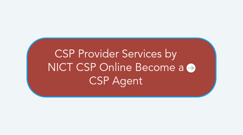 Mind Map: CSP Provider Services by NICT CSP Online Become a CSP Agent