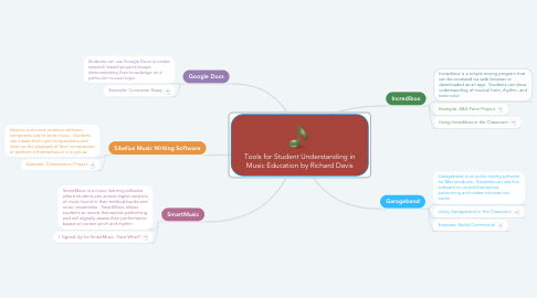 Mind Map: Tools for Student Understanding in Music Education by Richard Davis