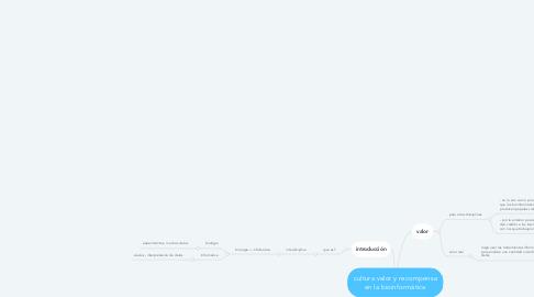 Mind Map: cultura valor y recompensa en la bioinformática