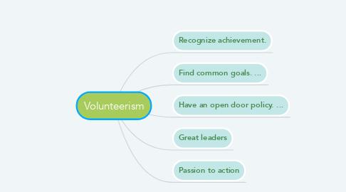 Mind Map: Volunteerism