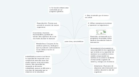 Mind Map: seres vivos, caracteristicas