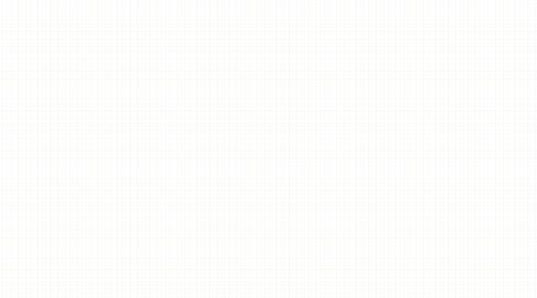 Mind Map: технология изготовления коллекции платьев