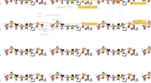Mind Map: SKSG