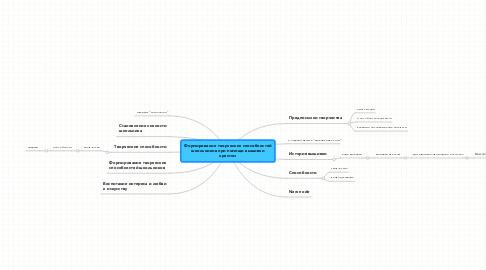 Mind Map: Формирование творческих способностей школьников при помощи вышивки крестом