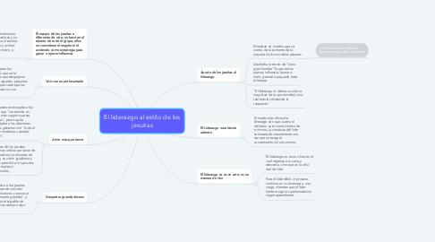 Mind Map: El liderazgo al estilo de los jesuitas