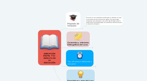 Mind Map: DISRUPCIÓN DIGITAL Y SU  IMPACTO EN LA EDUCACIÓN