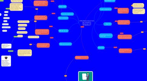 Mind Map: ESTRATEGIAS DIDACTICAS DEL MOMENTO DIDACTICO DEL DESARROLLO