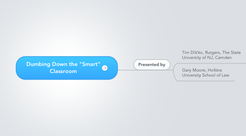 "Mind Map: Dumbing Down the ""Smart"" Classroom"