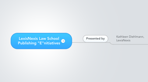 "Mind Map: LexisNexis Law School Publishing ""E""nitiatives"
