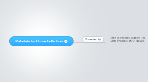 Mind Map: Metadata for Online Collections
