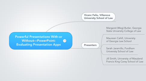Mind Map: Powerful Presentations With-or Without—PowerPoint: Evaluating Presentation Apps