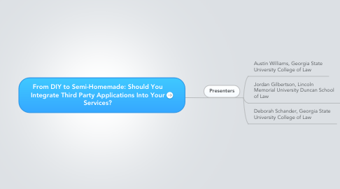 Mind Map: From DIY to Semi-Homemade: Should You Integrate Third Party Applications Into Your Services?