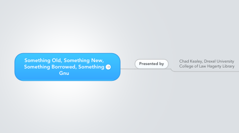 Mind Map: Something Old, Something New, Something Borrowed, Something Gnu