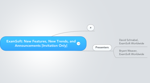 Mind Map: ExamSoft: New Features, New Trends, and Announcements [Invitation Only]