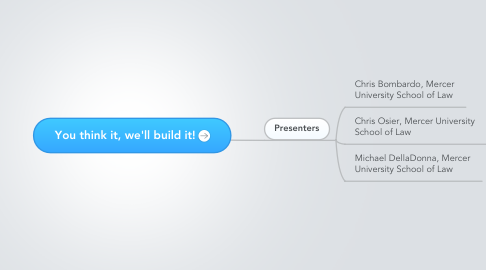 Mind Map: You think it, we'll build it!