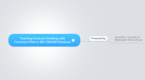 Mind Map: Teaching Contract Drafting with Contracts Filed in SEC EDGAR Database
