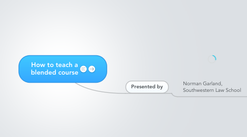 Mind Map: How to teach a blended course