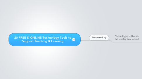 Mind Map: 20 FREE & ONLINE Technology Tools to Support Teaching & Learning