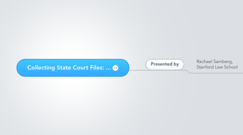 Mind Map: Collecting State Court Files: ...