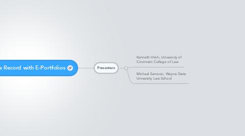 Mind Map: Building a Record with E-Portfolios