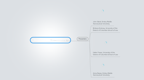 Mind Map: Storyboarding a CALI Lesson:...