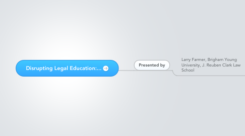 Mind Map: Disrupting Legal Education:...