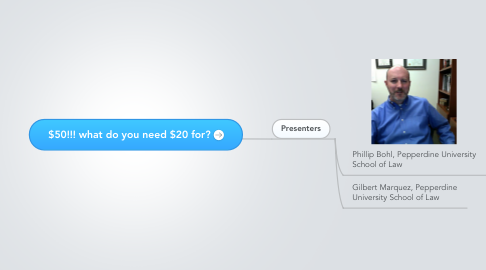 Mind Map: $50!!! what do you need $20 for?
