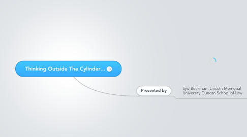 Mind Map: Thinking Outside The Cylinder...