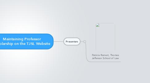 Mind Map: Maintaining Professor Scholarship on the TJSL Website