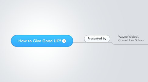 Mind Map: How to Give Good UI?!