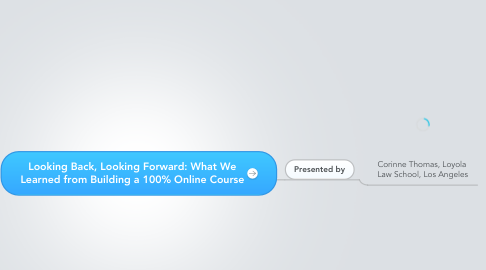 Mind Map: Looking Back, Looking Forward: What We Learned from Building a 100% Online Course