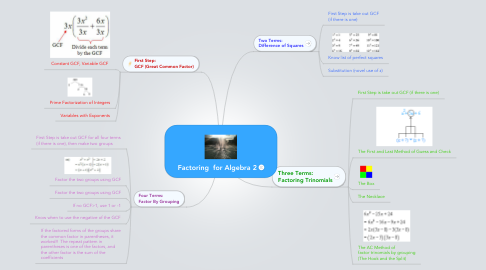 Mind Map: Factoring  for Algebra 2