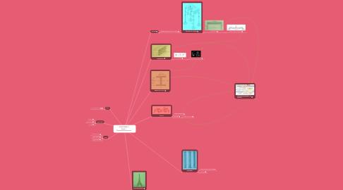 """Mind Map: STRUCTURES 2 Partie 1 """"Prédimensionnements"""""""