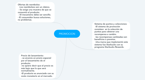 Mind Map: PROMOCION