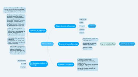 Mind Map: Mapa Capítulo 1