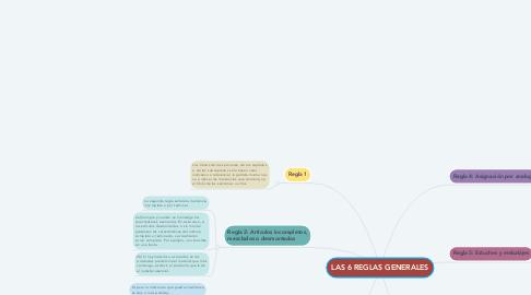 Mind Map: LAS 6 REGLAS GENERALES