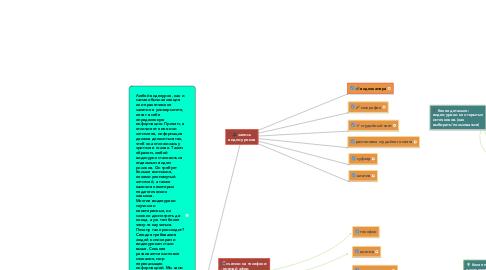 Mind Map: запись видео-уроков