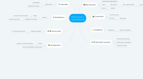 Mind Map: Seres vivos y características