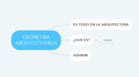 Mind Map: GEONETRIA ARQUITECTONICA
