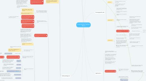 Mind Map: Azure DevOps Pipelines Basics
