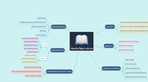 Mind Map: วิธีสอนโดยใช้ศูนย์การเรียน