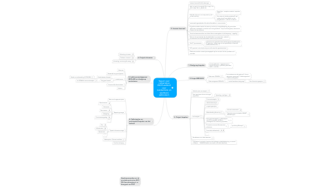Mind Map: Traject voor coöperaties ESCO-aanbod voor residentiële en openbare gebouwen