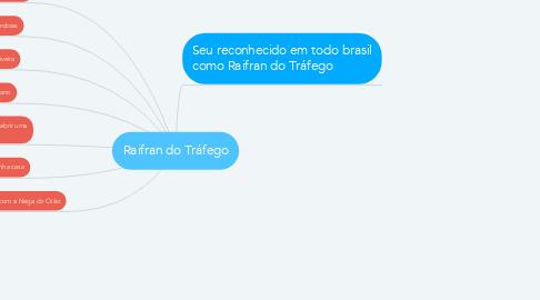 Mind Map: Raifran do Tráfego