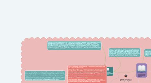 Mind Map: Calidad Educativa y Tecnologías Digitales