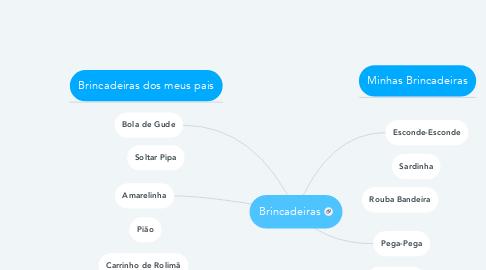 Mind Map: Brincadeiras