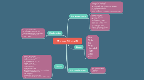 Mind Map: Mitología Nórdica (1)