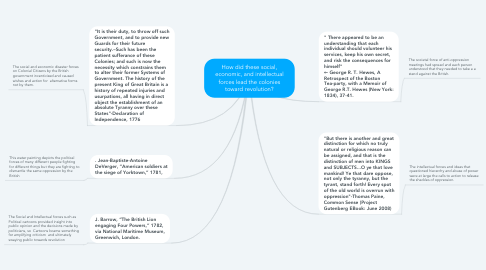 Mind Map: How did these social, economic, and intellectual forces lead the colonies toward revolution?