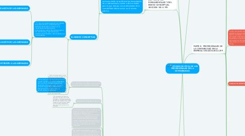 Mind Map: CÓDIGO DE ÉTICA DE LOS PROFESIONALES DE LA CONTABILIDAD.